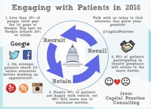 Enagaging with Patients